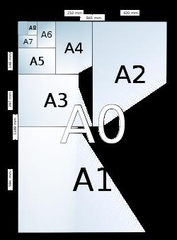 250px-A_size_illustration